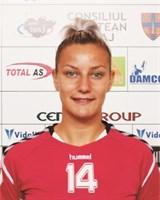European Handball Federation Dana Abed Kader Player